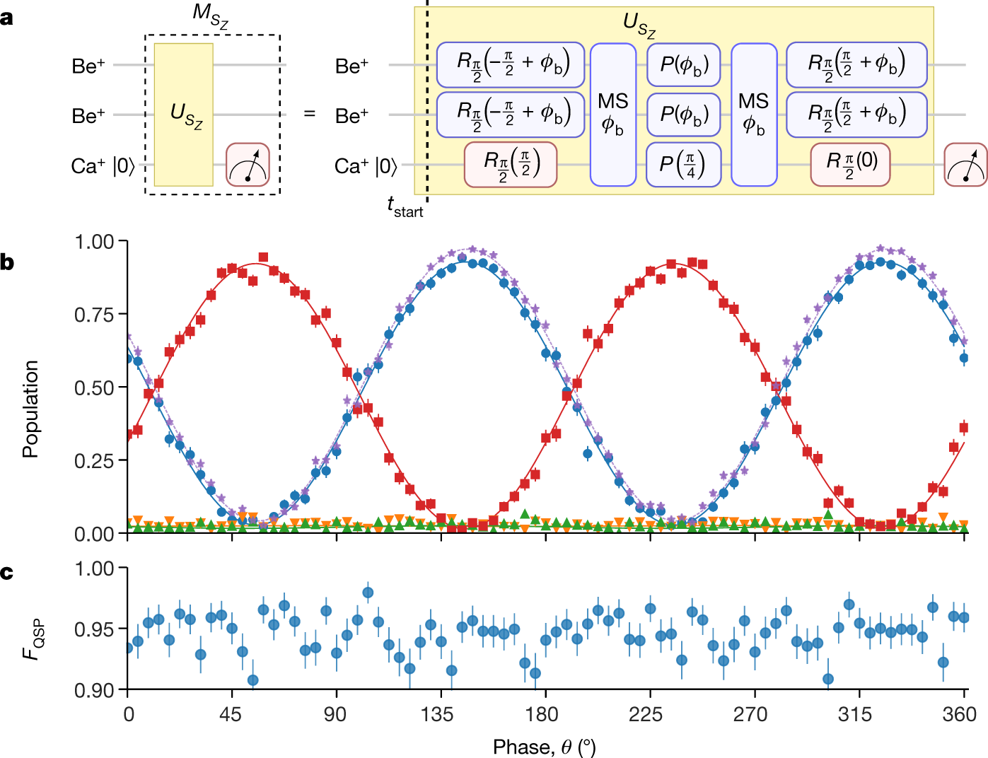 Repeated Multi Qubit Readout And Feedback With A Mixed Species Pulse Generator Circuit Shown In The Schematic Diagram Below Produces Trapped Ion Register Nature