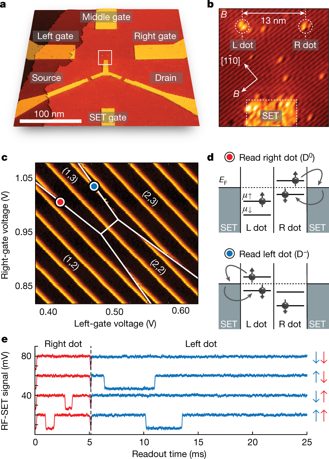 A two-qubit gate between phosphorus donor electrons in