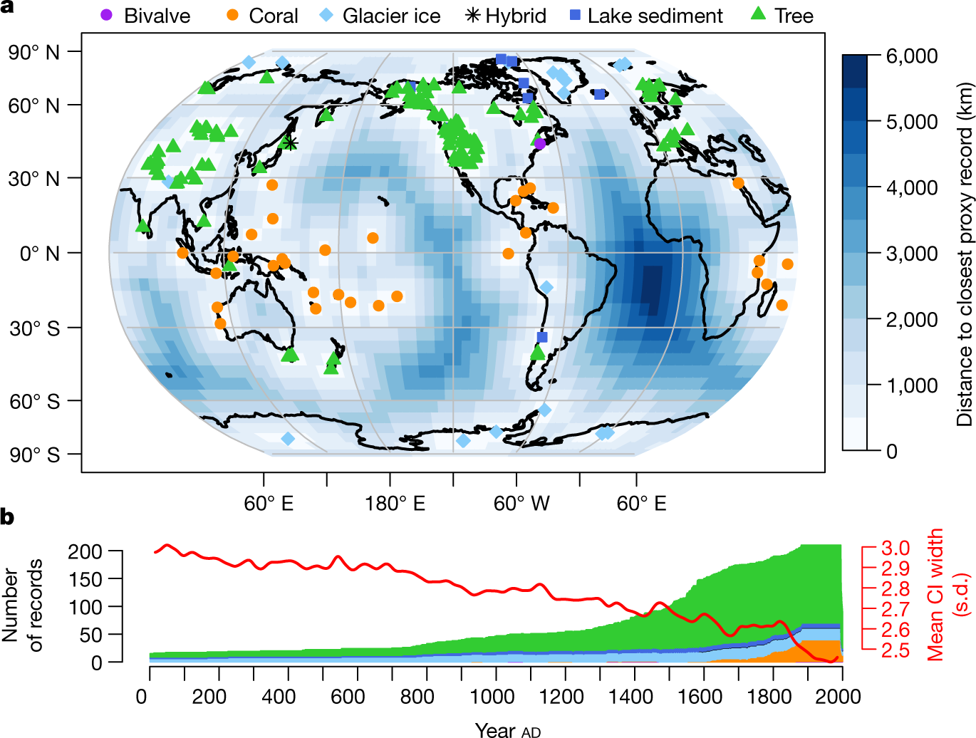 No evidence for globally coherent warm and cold periods over ...