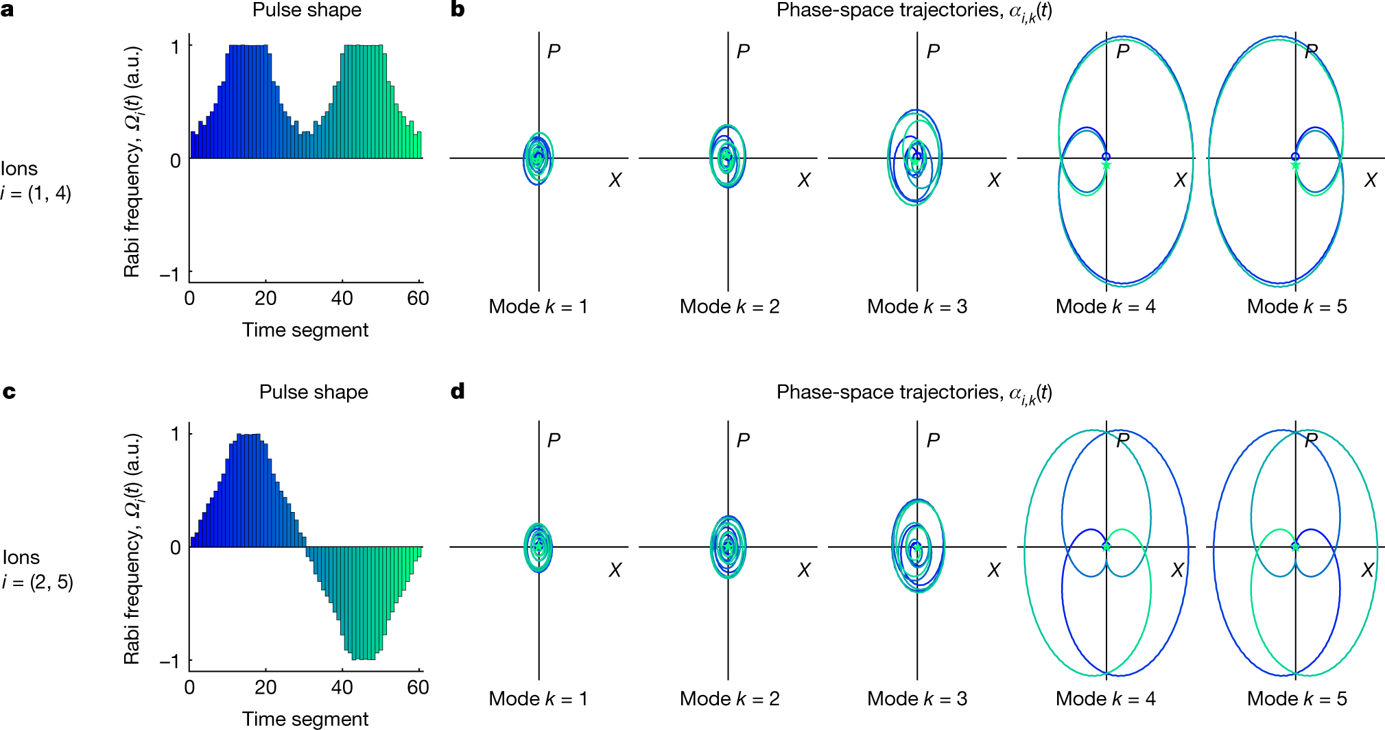Parallel entangling operations on a universal ion-trap quantum
