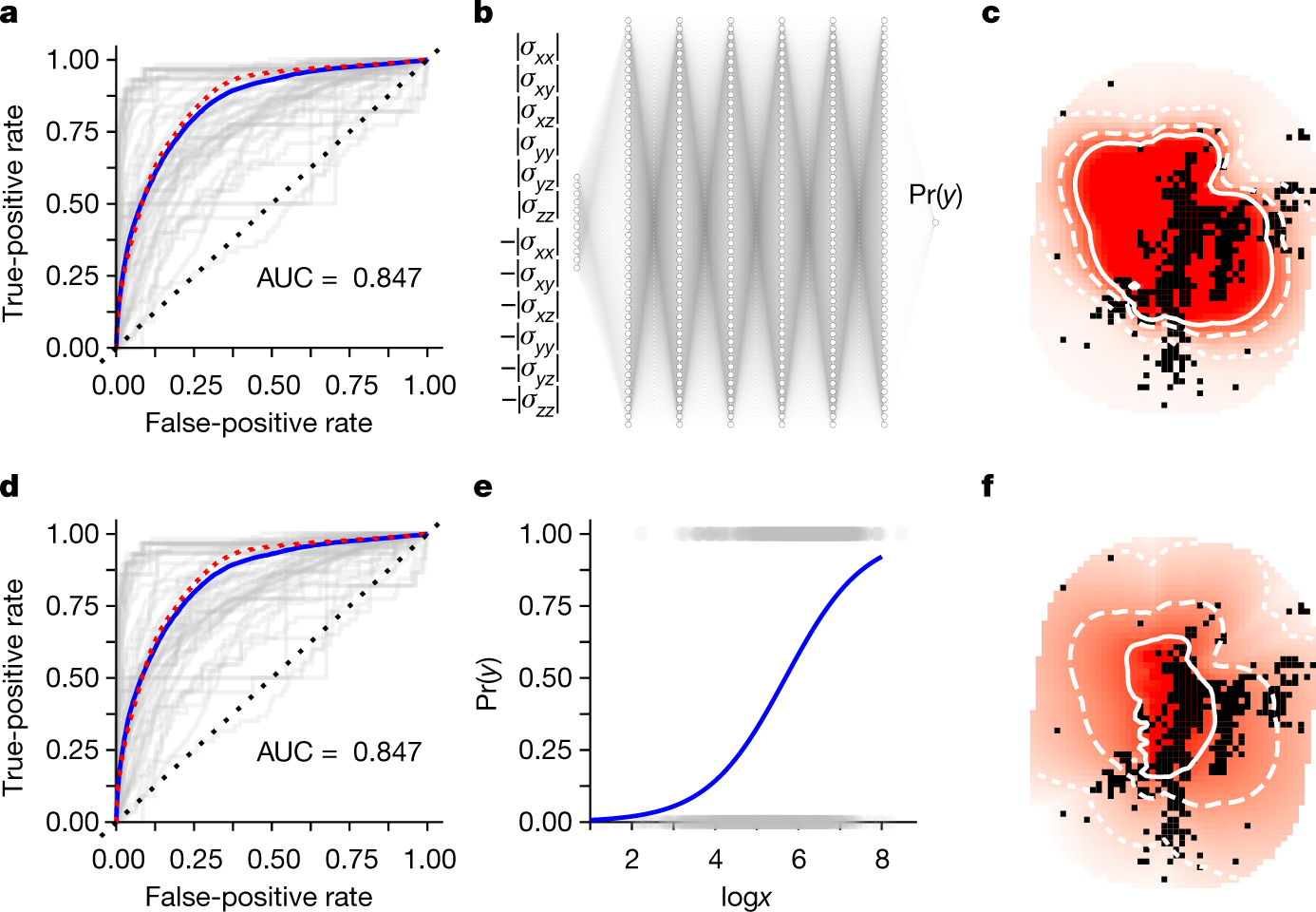 One neuron versus deep learning in aftershock prediction