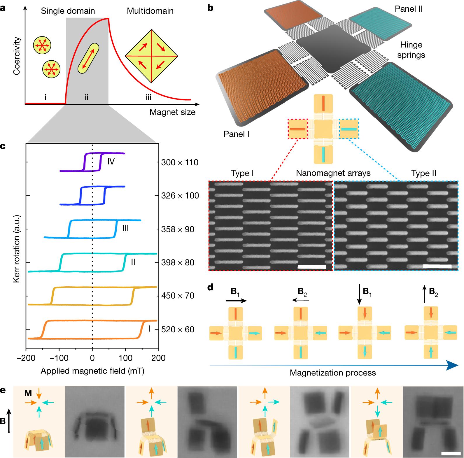 Nanomagnetic encoding of shape-morphing micromachines