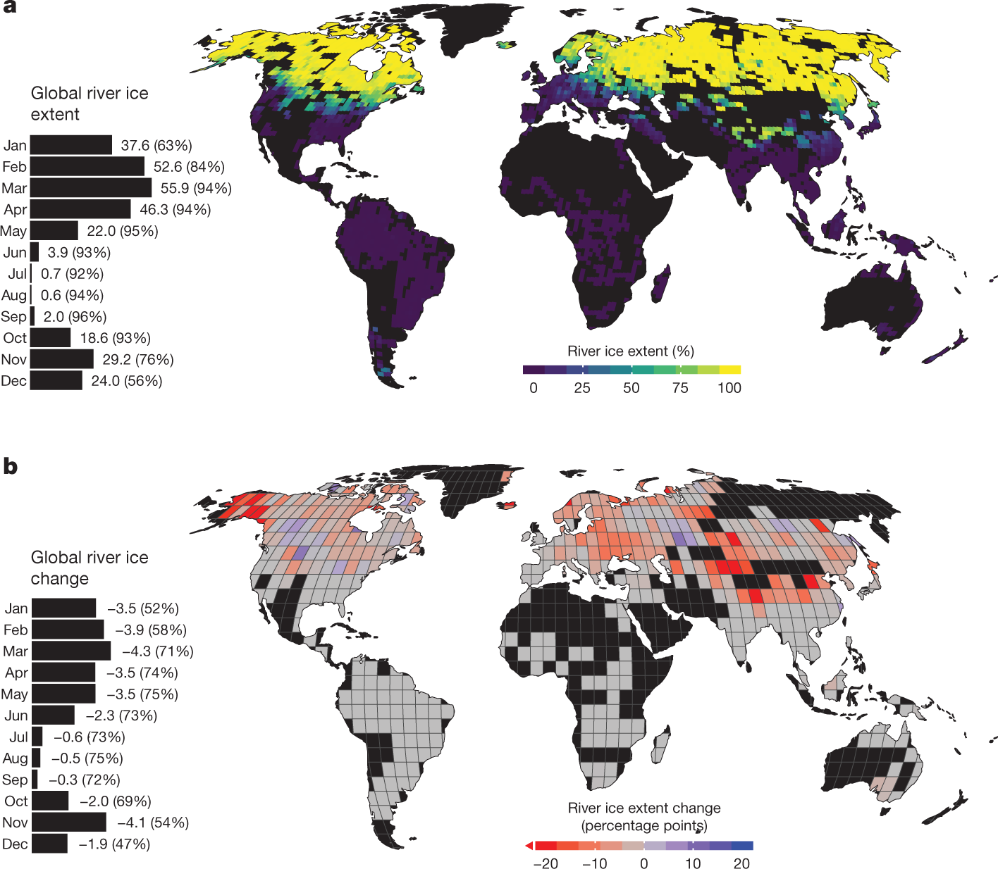 The Past And Future Of Global River Ice Nature