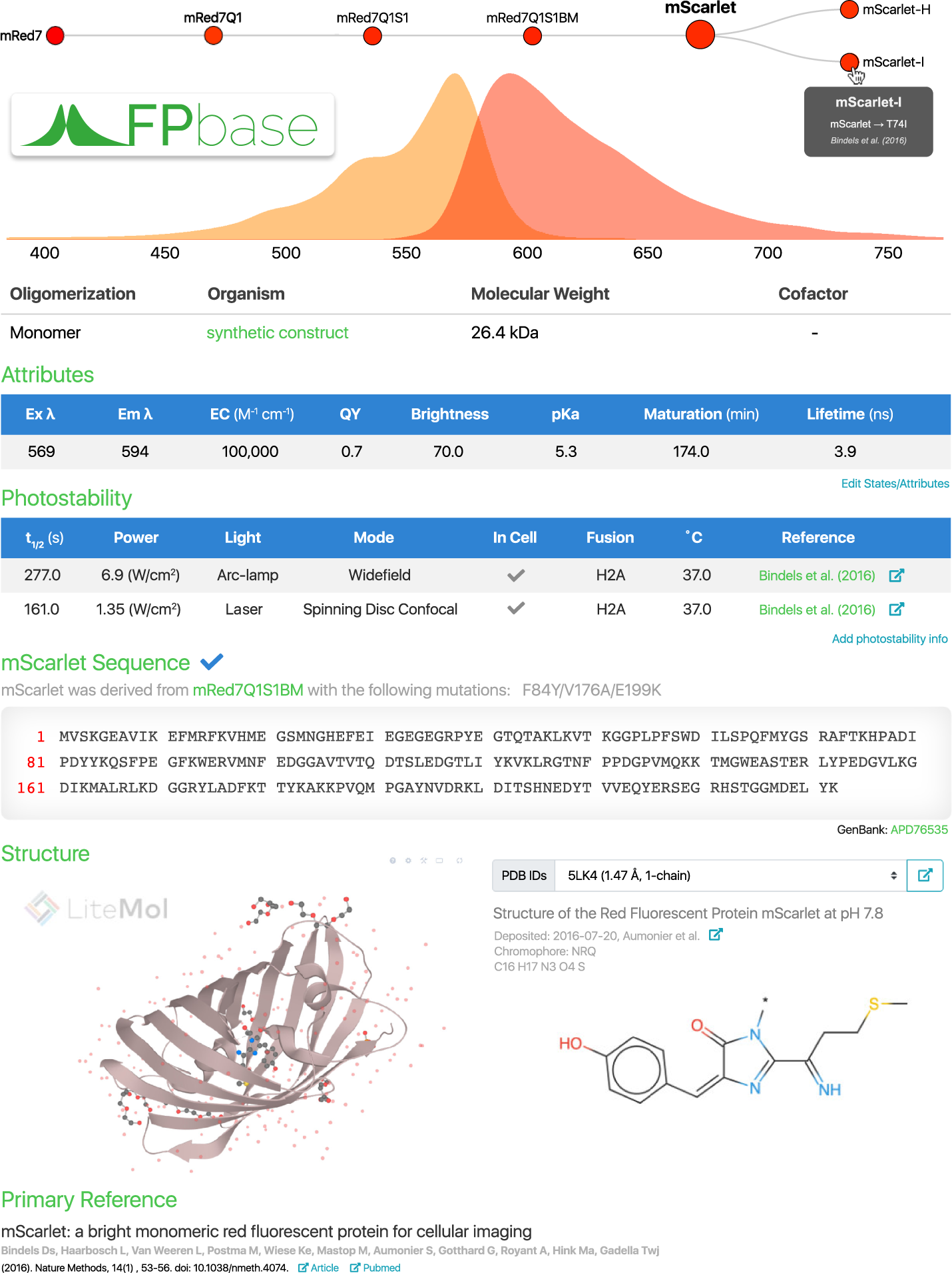 FPbase: a community-editable fluorescent protein database