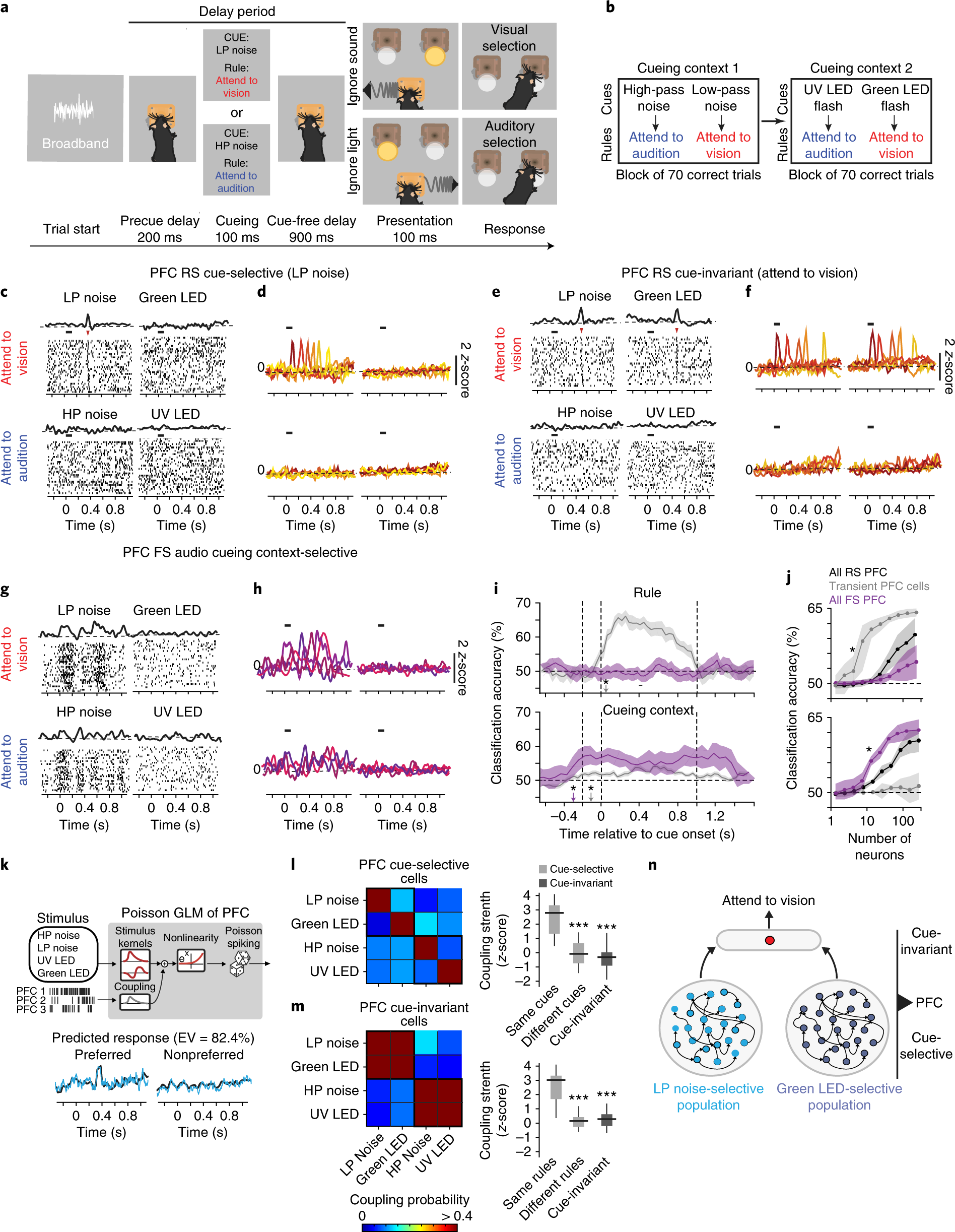 Thalamic regulation of switching between cortical