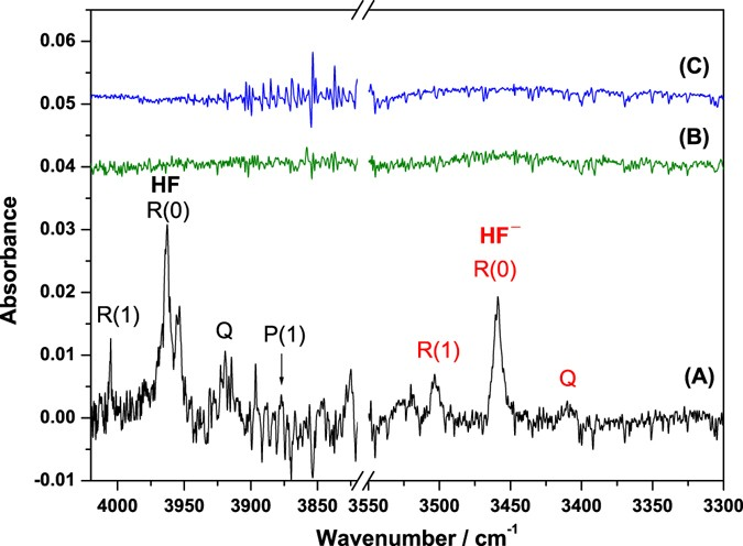 identification of a simplest hypervalent hydrogen fluoride anion in solid  argon | scientific reports
