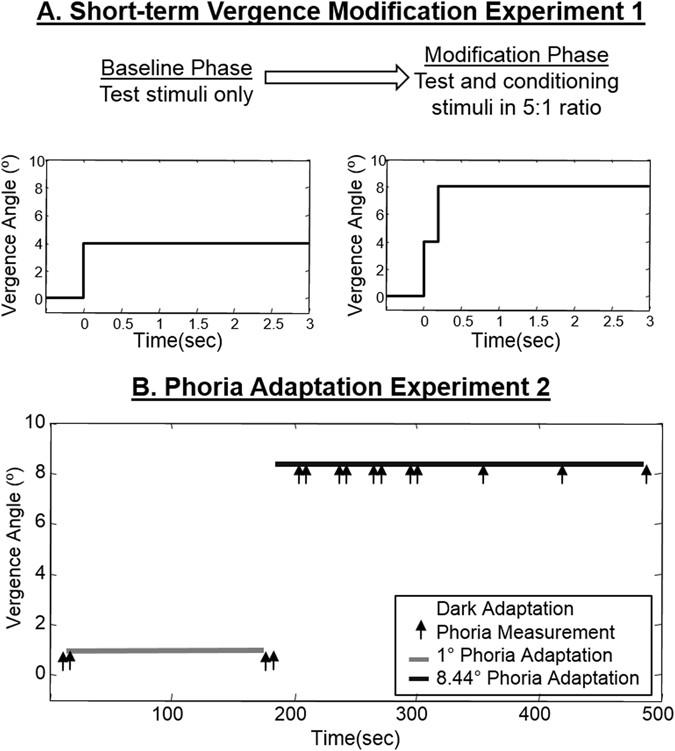 9794512e01a7 Adaptation to Progressive Additive Lenses: Potential Factors to Consider |  Scientific Reports