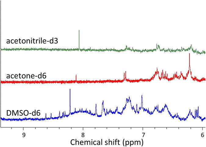 Application of nuclear magnetic resonance spectroscopy in