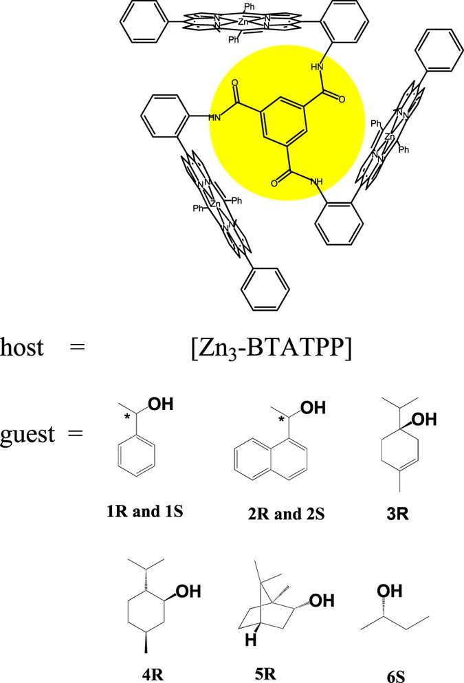 Host-guest assembly for highly sensitive probing of a chiral