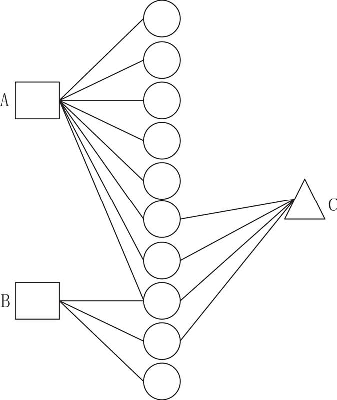 Prediction Of Lncrna Protein Interactions Using Hetesim Scores Based