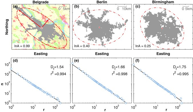 The role of city size and urban form in the surface urban heat
