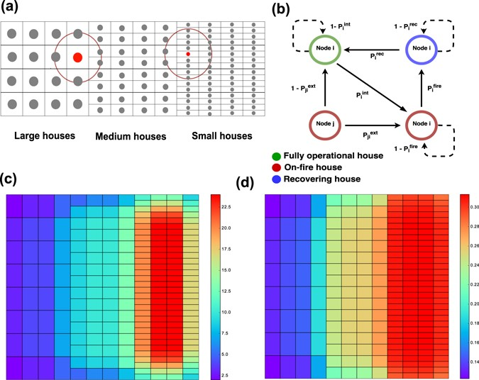 Limits of Risk Predictability in a Cascading Alternating