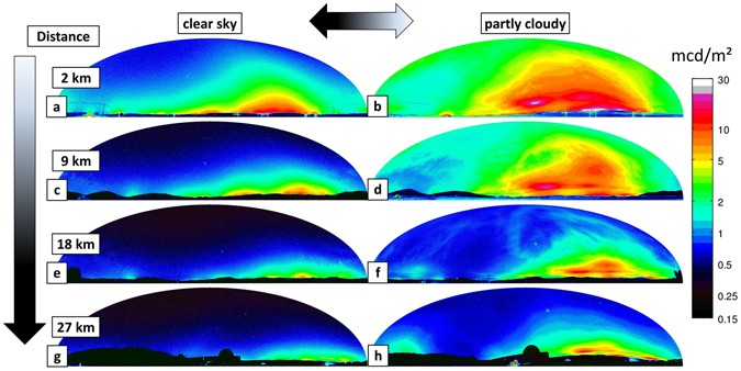 Imaging and mapping the impact of clouds on skyglow with all