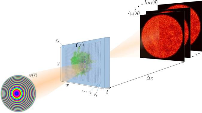 Low-dose cryo electron ptychography via non-convex Bayesian