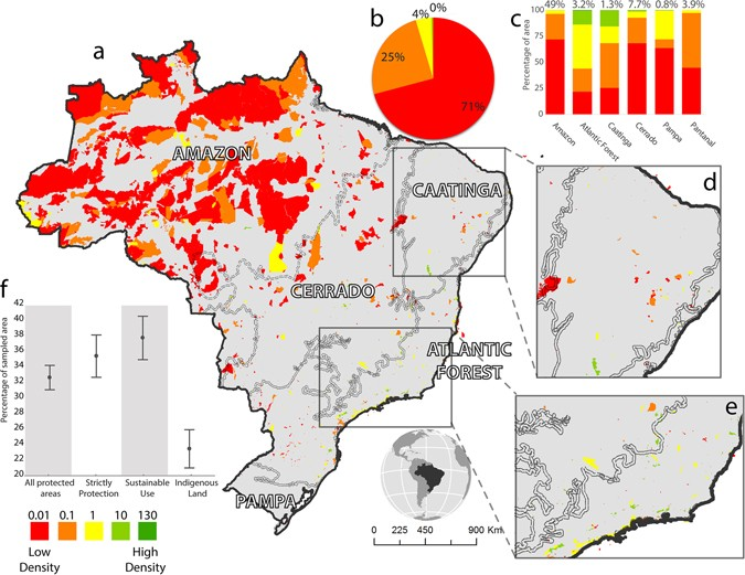 biodiversity conservation gaps in the brazilian protected areas scientific reports