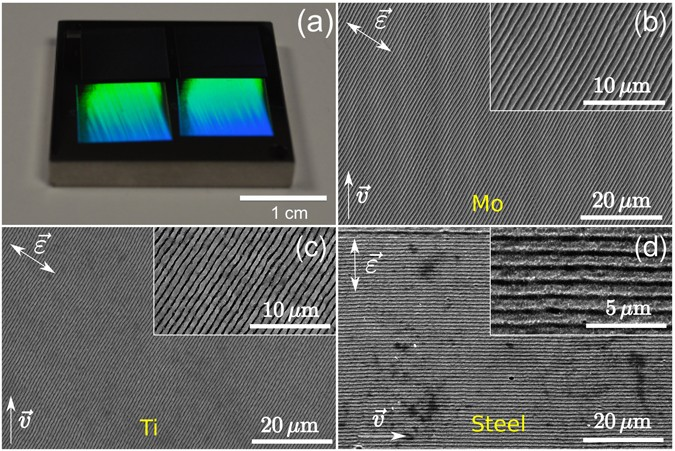 High-speed manufacturing of highly regular femtosecond laser-induced