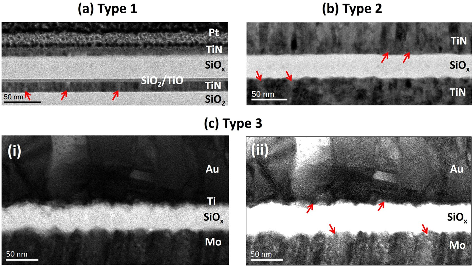 Intrinsic Resistance Switching in Amorphous Silicon Suboxides: The ...