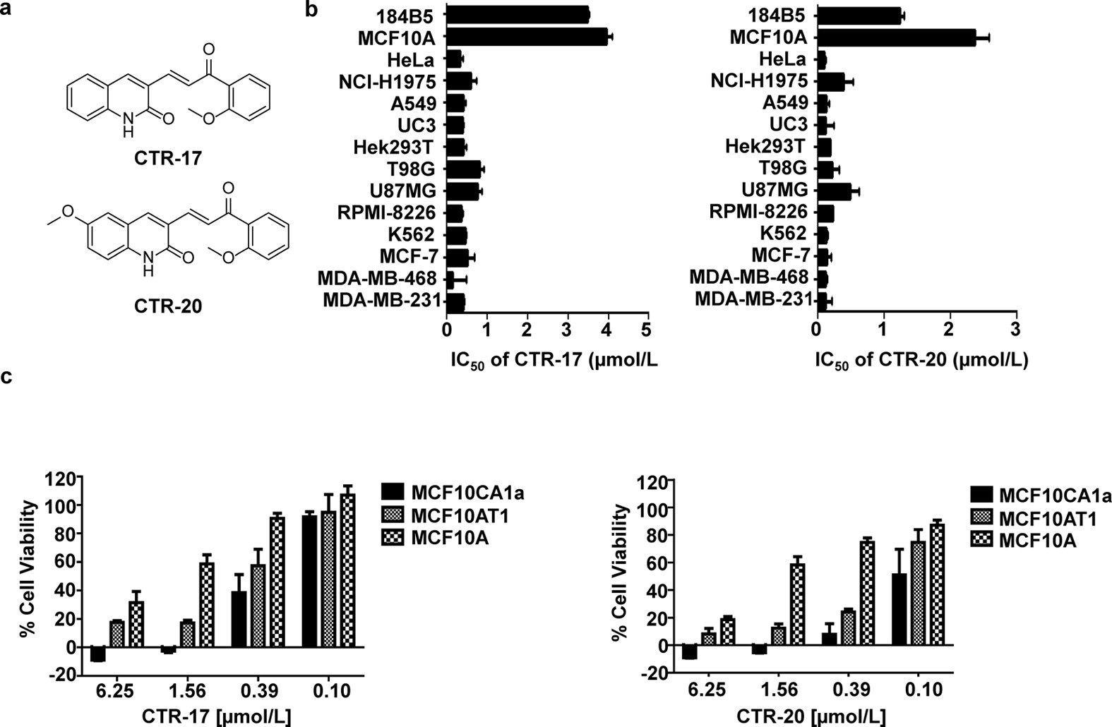Novel Quinolone Chalcones Targeting Colchicine Binding Pocket Kill Multidrug Resistant Cancer Cells By Inhibiting Tubulin Activity And MRP1 Function
