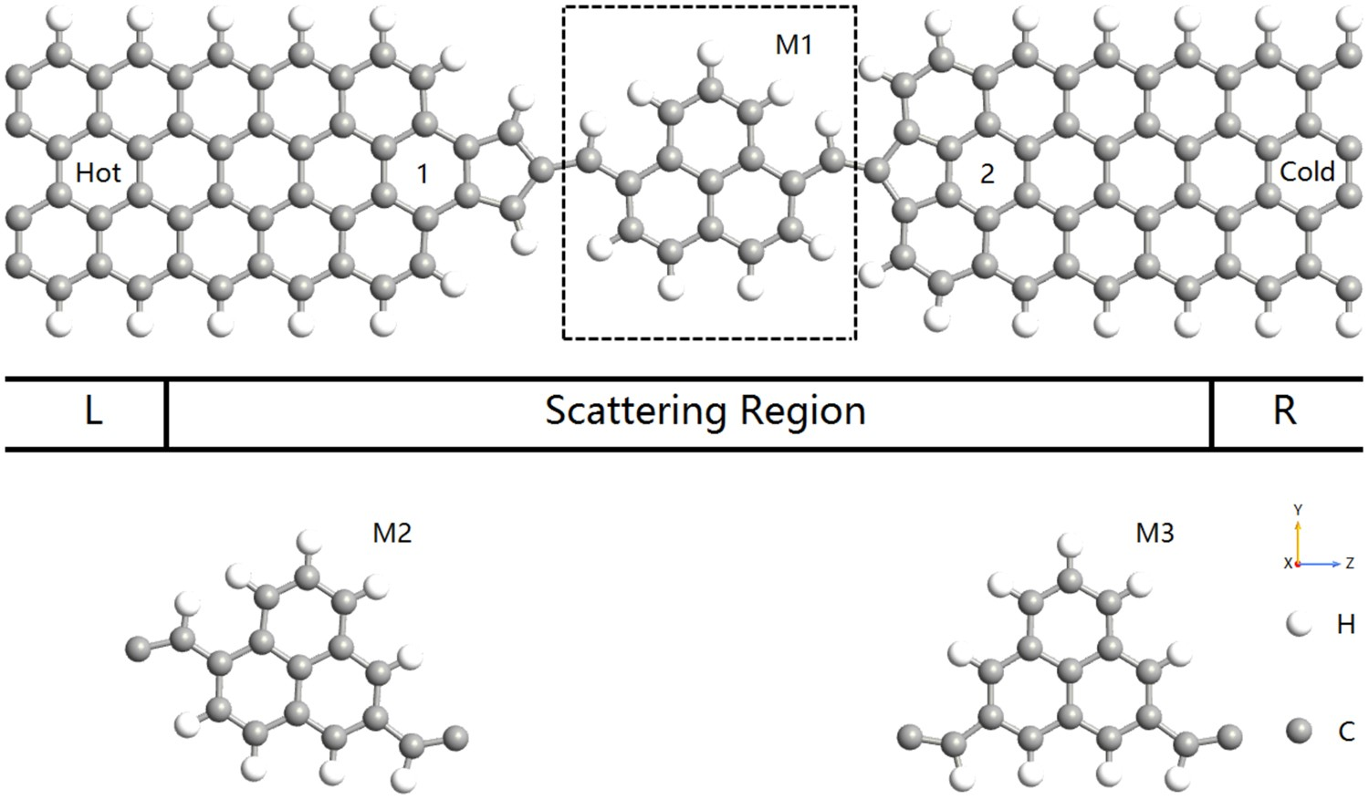 Excellent thermoelectric properties induced by different contact excellent thermoelectric properties induced by different contact geometries in phenalenyl based single molecule devices scientific reports fandeluxe Choice Image