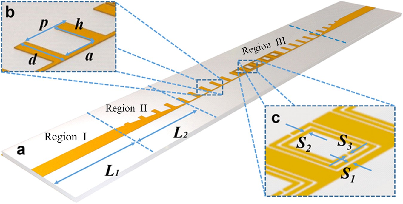 An Ultra Compact Rejection Filter Based On Spoof Surface Plasmon Passive Networks Intuitive Explanation For Filters Electrical Polaritons Scientific Reports
