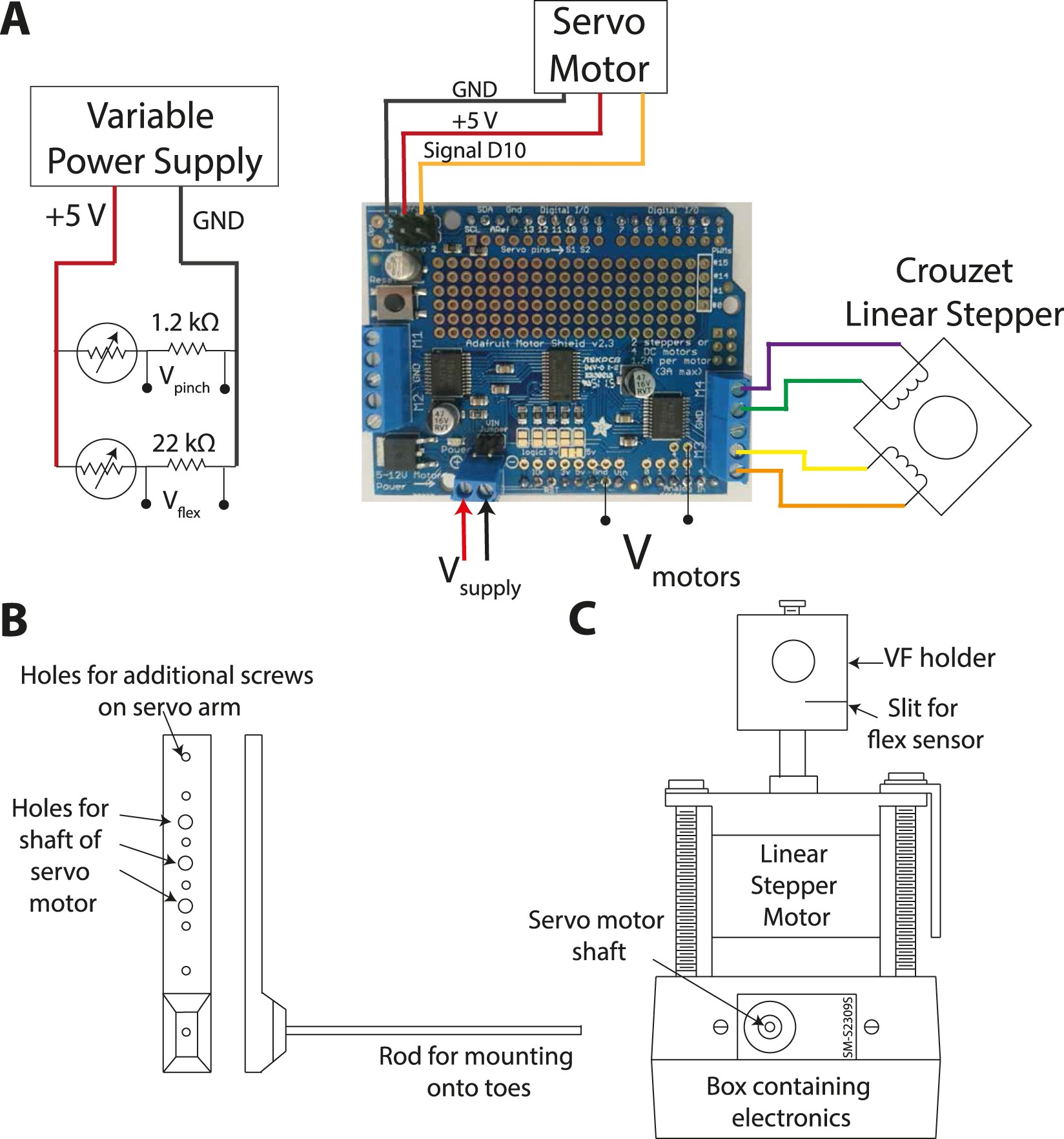 Separability Of Neural Responses To Standardised Mechanical Classification Active Filters Electronic Circuits And Diagram Stimulation Limbs Scientific Reports