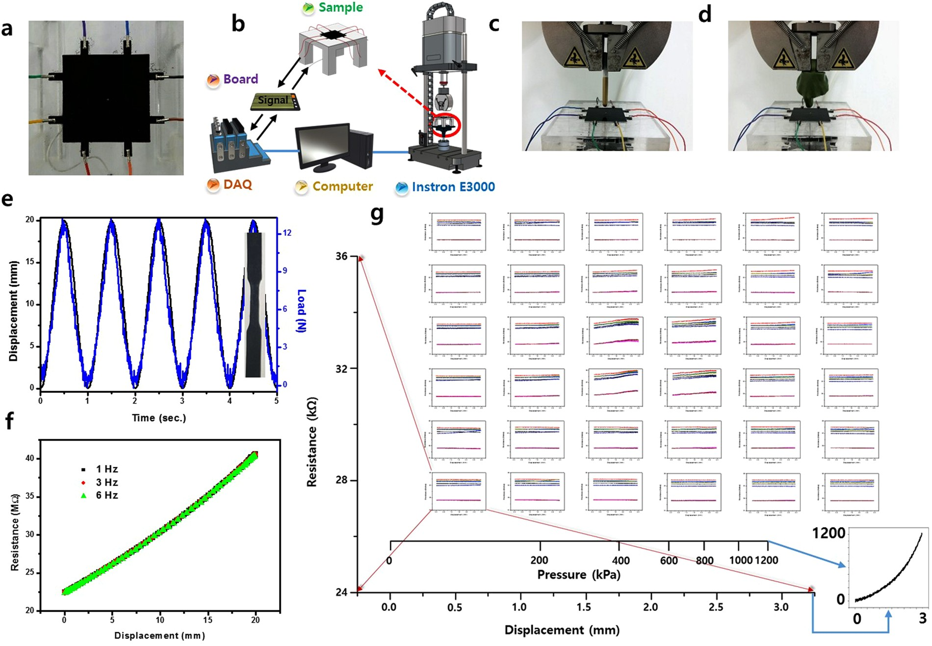 An Extremely Simple Macroscale Electronic Skin Realized By Deep Open Center Hydraulic Circuit Machine Learning Scientific Reports