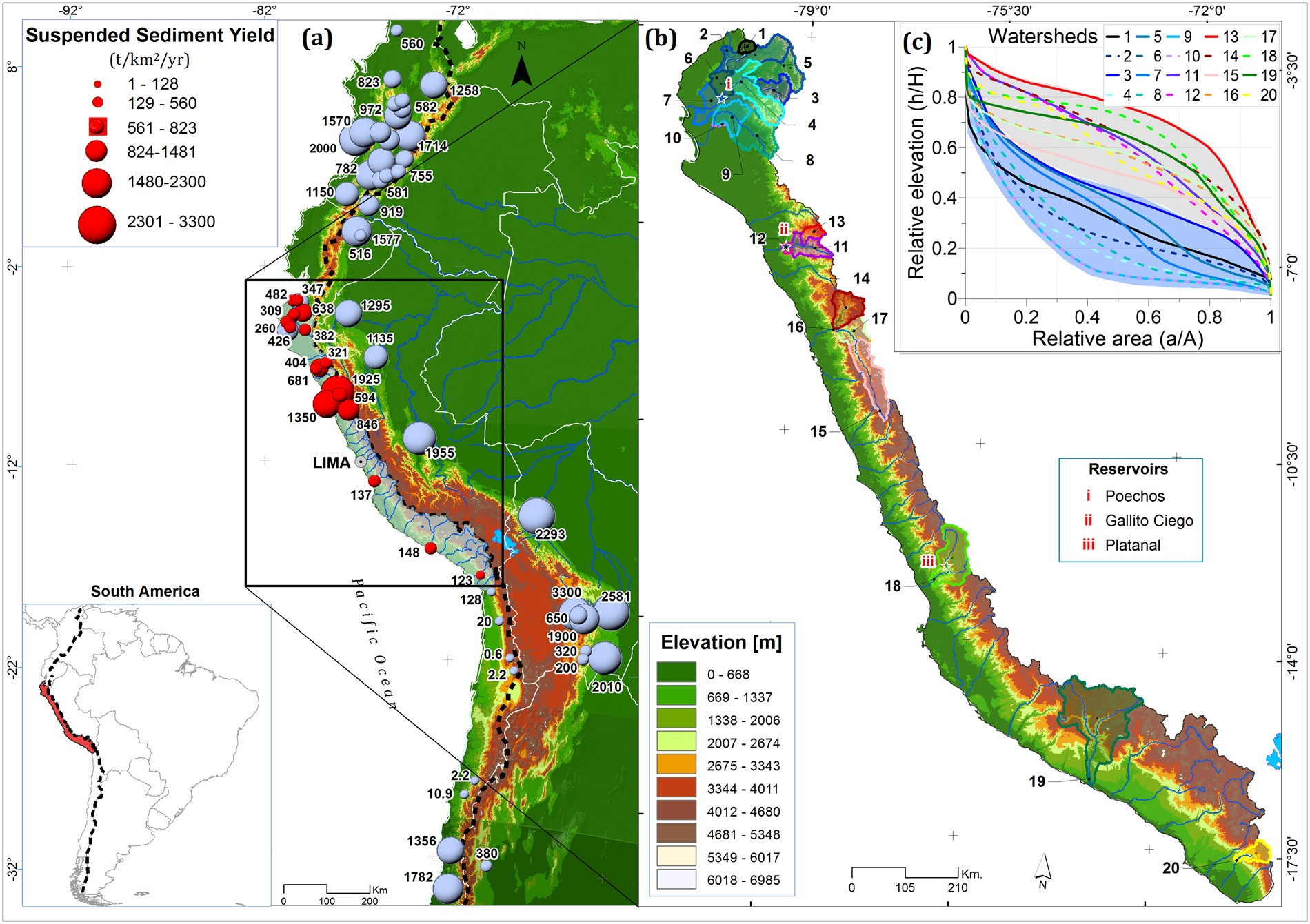 The impact of extreme El Niño events on modern sediment ...