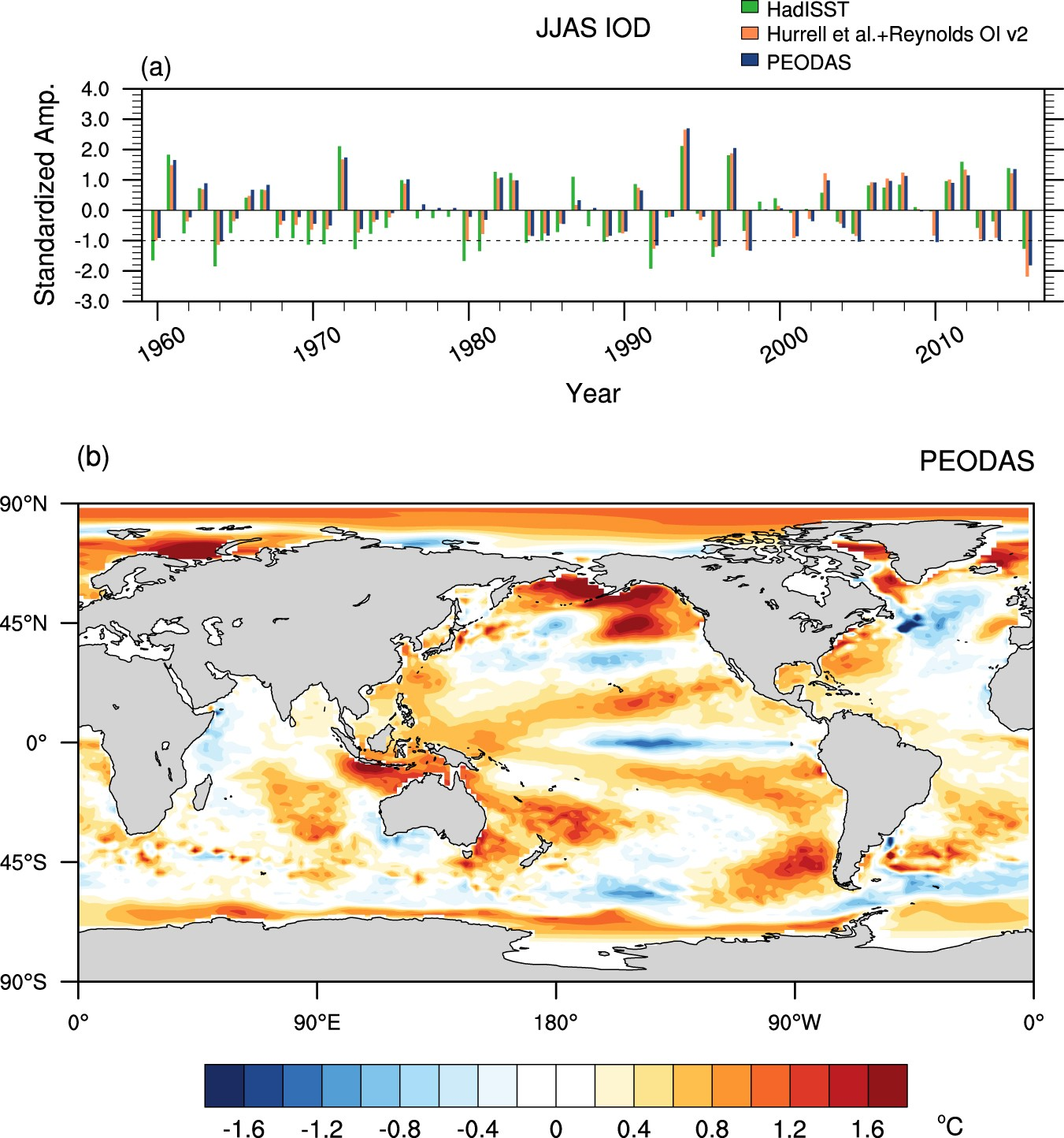 Causes and Predictability of the Negative Indian Ocean