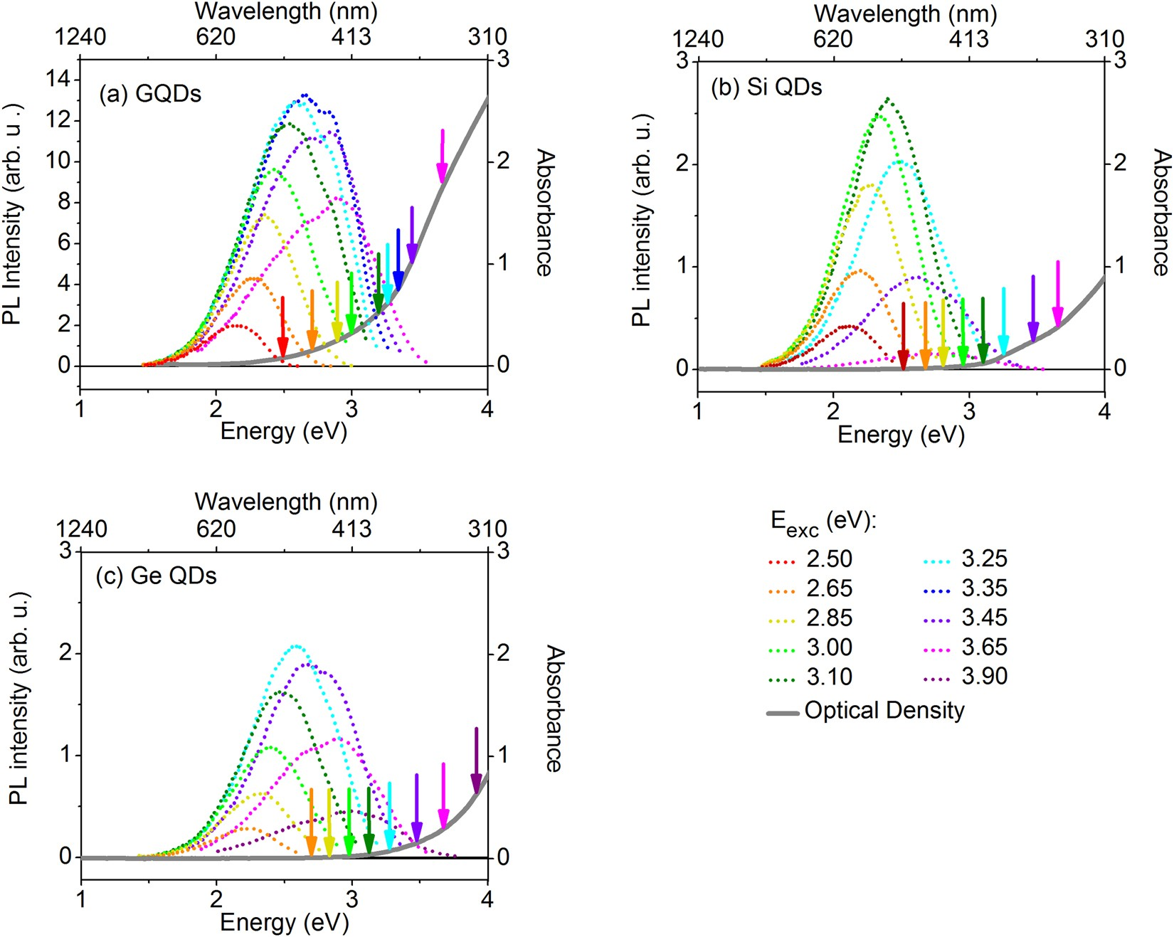 Comparison of the Optical Properties of Graphene and Alkyl ...