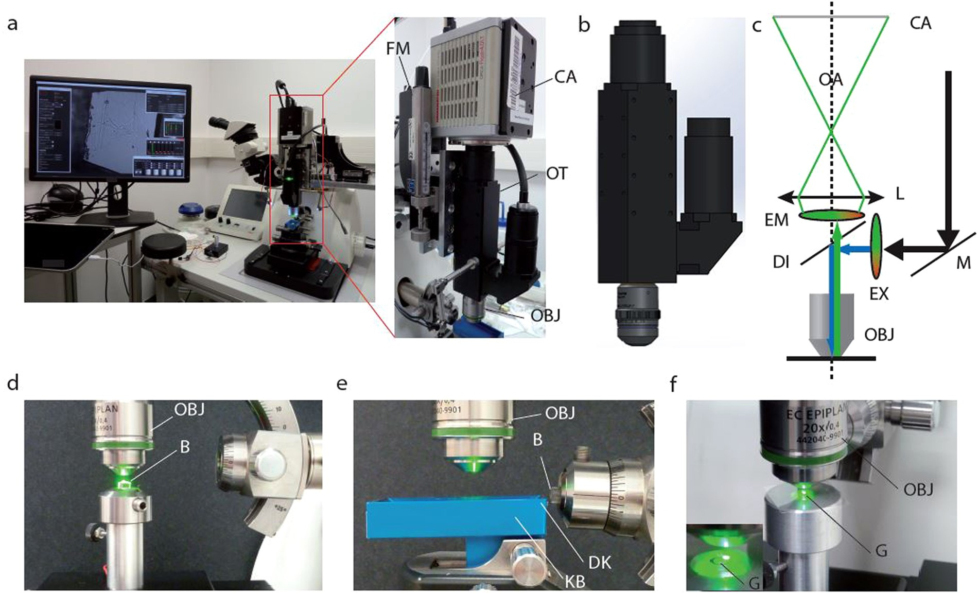 Microtome-integrated microscope system for high sensitivity tracking