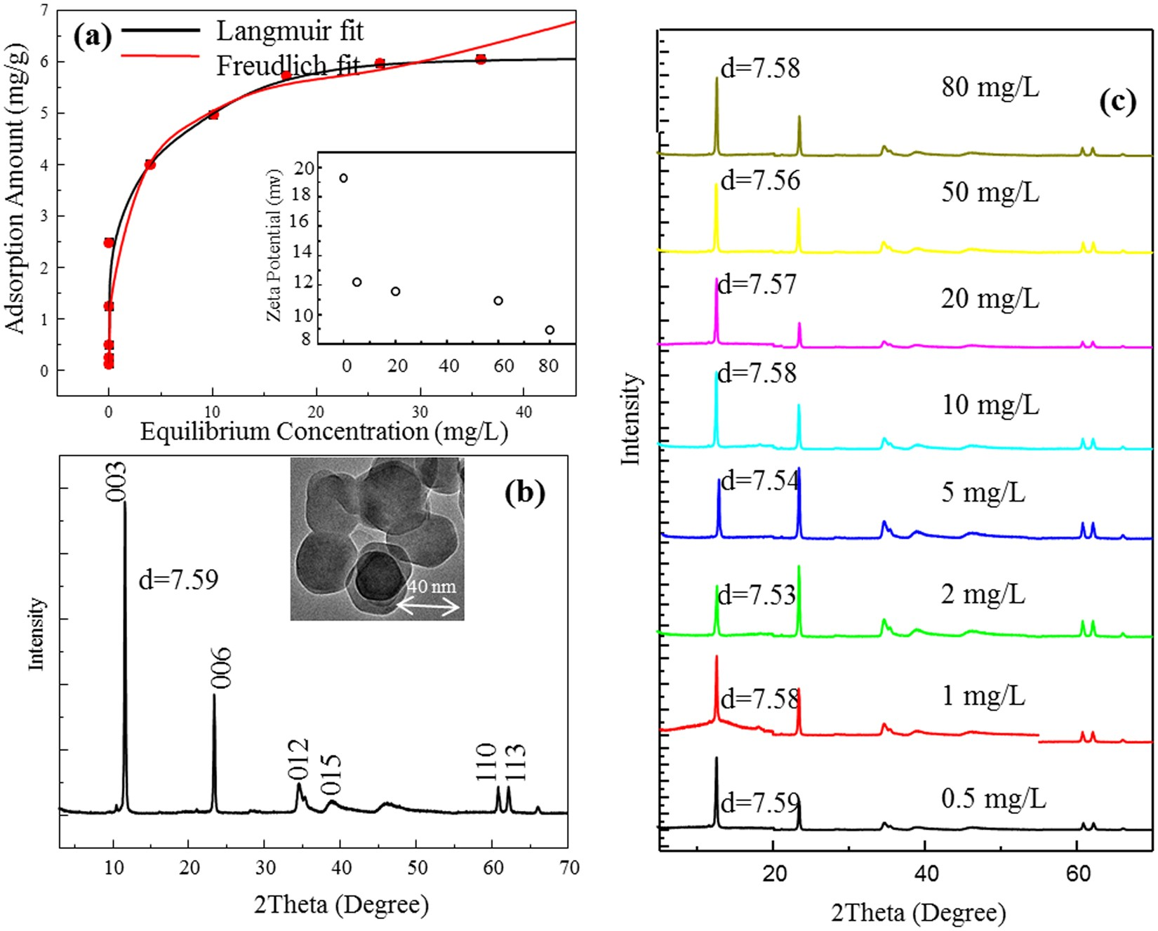 Fabrication of aoldh fluorescence composite and its detection of hg fabrication of aoldh fluorescence composite and its detection of hg 2 in water scientific reports fandeluxe