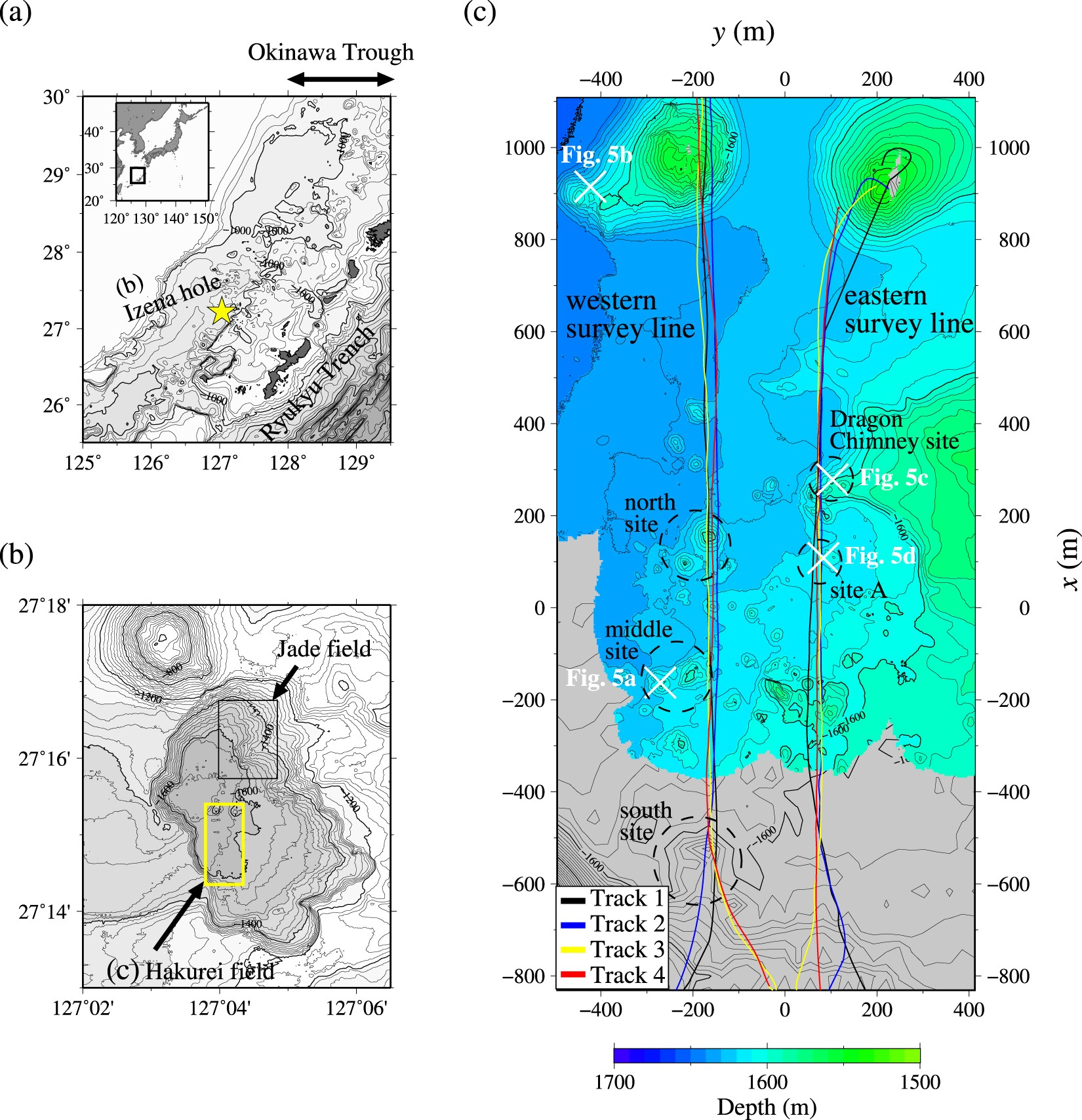 Marine self-potential survey for exploring seafloor