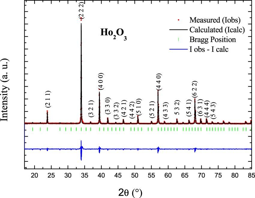 Large reversible magnetocaloric effect in antiferromagnetic