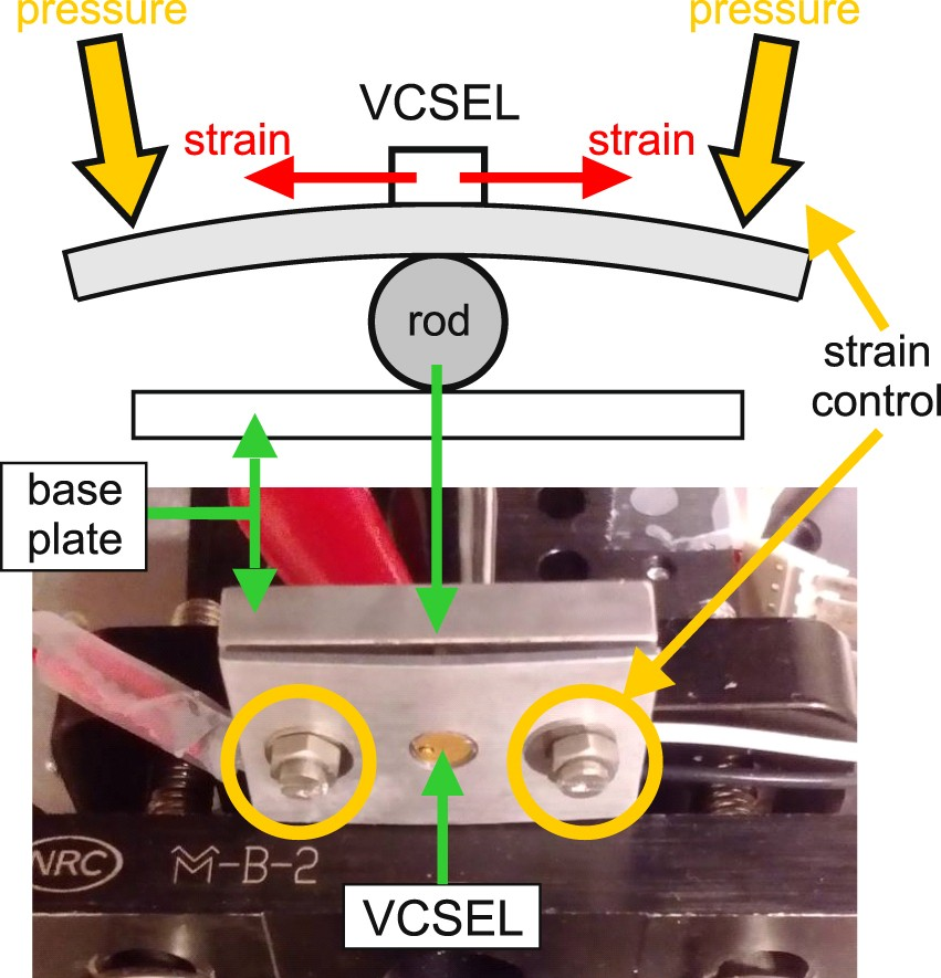 Strain induced polarization chaos in a solitary VCSEL