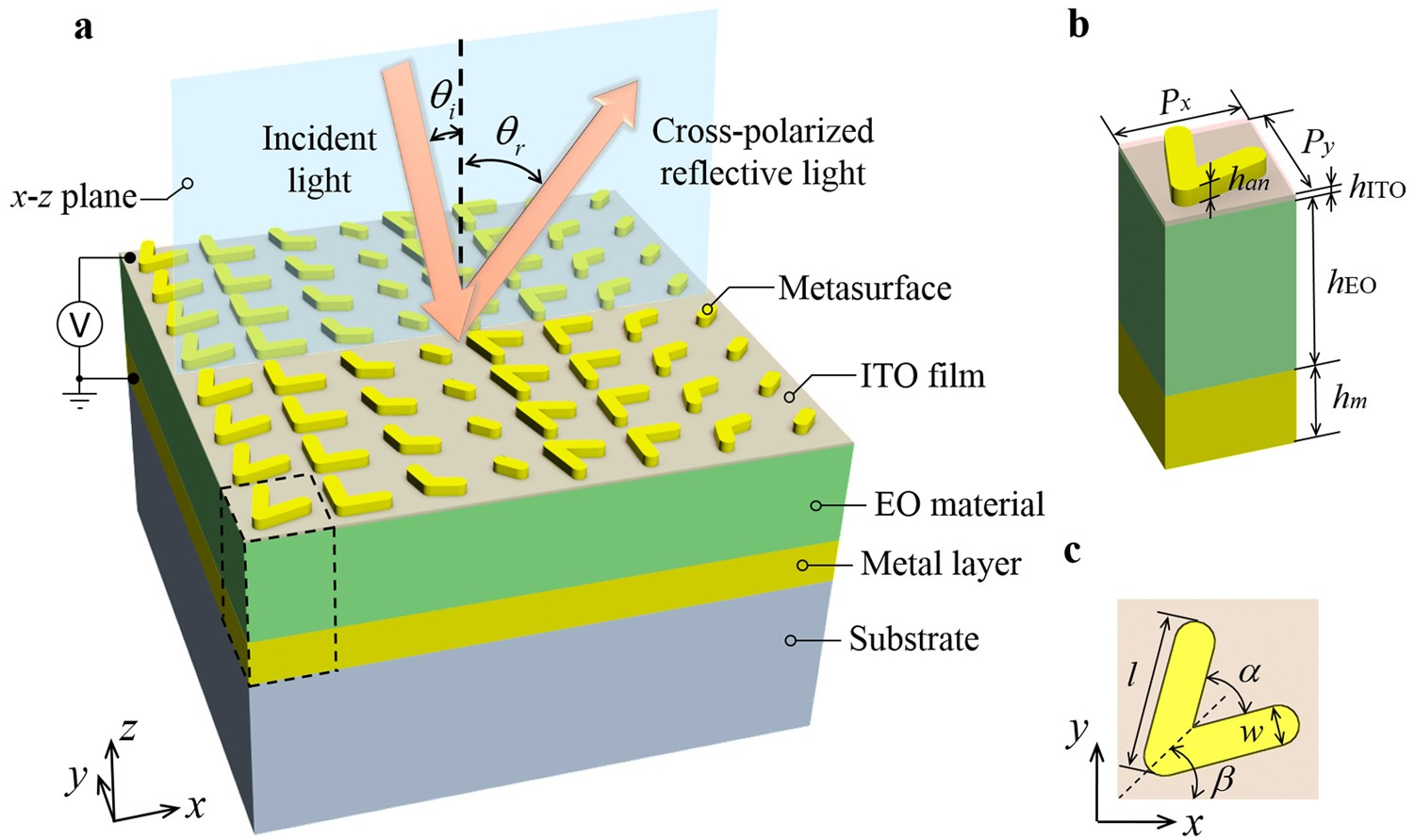 Electrically Tunable Gap Surface Plasmon-based Metasurface