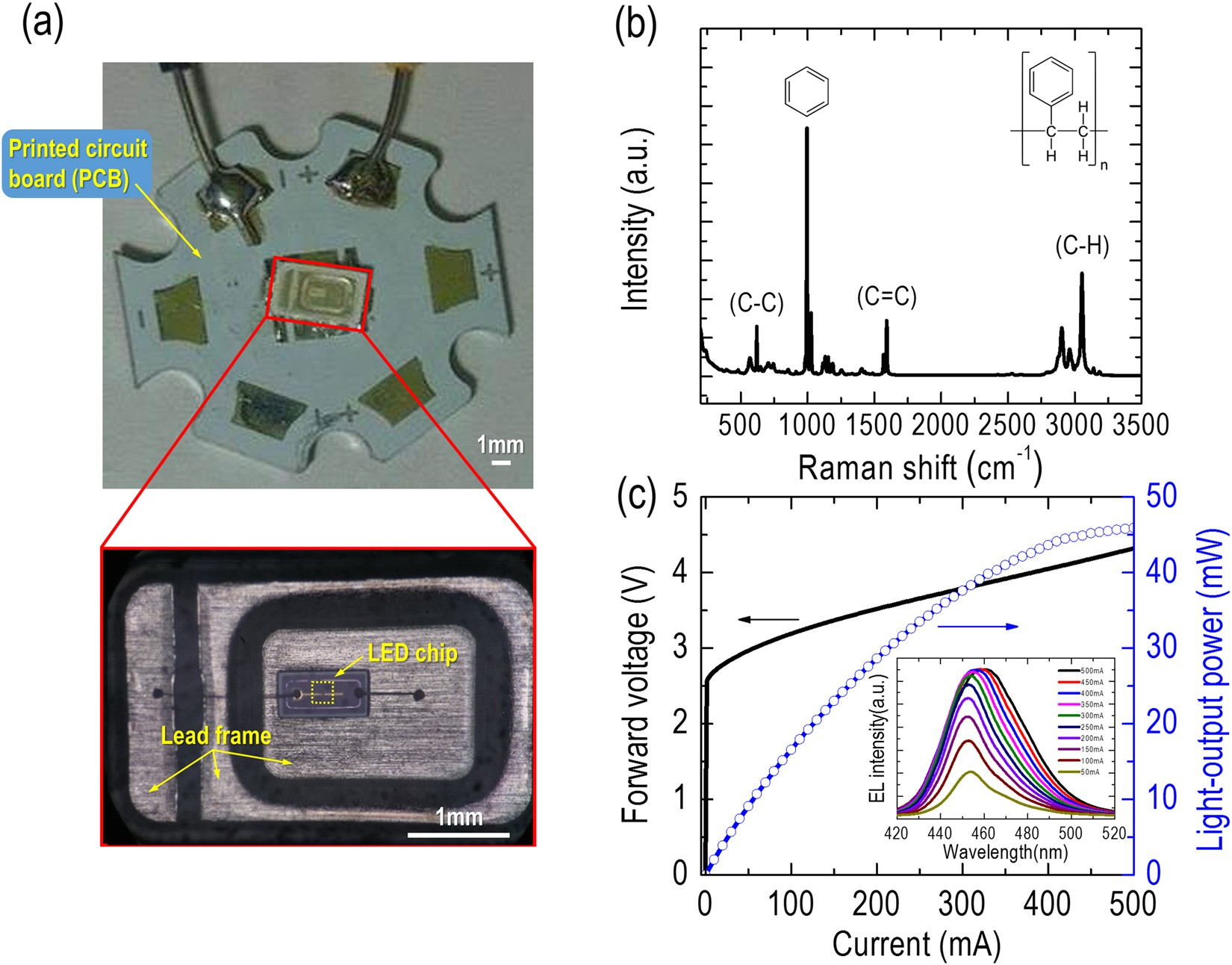 Determination On The Coefficient Of Thermal Expansion In High Power Led Ramping Circuit Ingan Based Light Emitting Diodes By Optical Coherence Tomography Scientific Reports