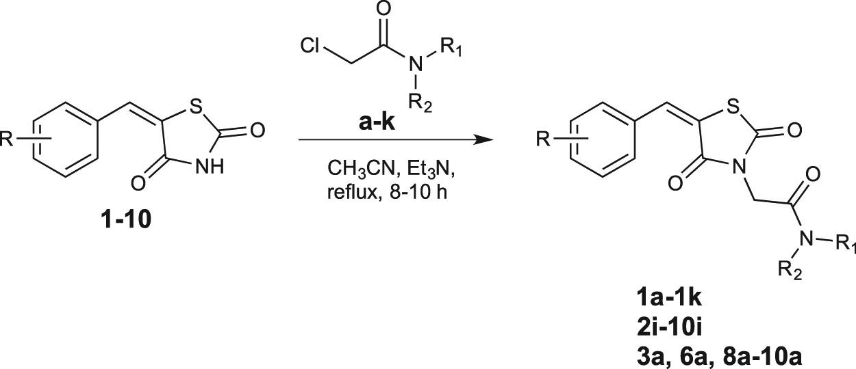 Novel Benzylidene Thiazolidinedione Derivatives as Partial PPARγ