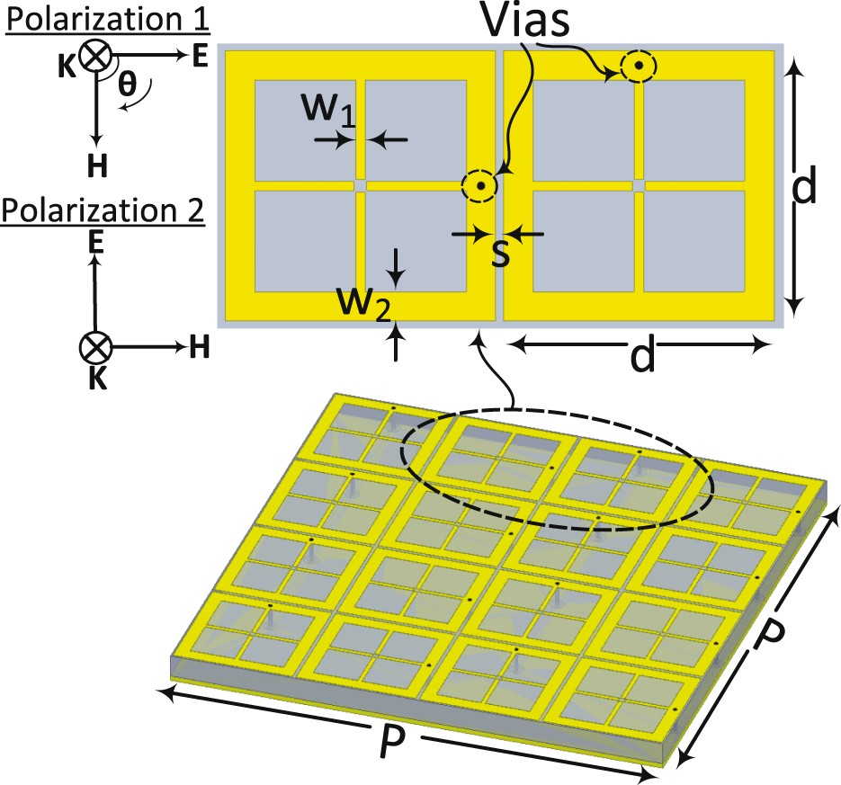 Harvesting The Energy Of Multi Polarized Electromagnetic Waves Rectifier With Capacitor Filter Public Circuit Online Scientific Reports