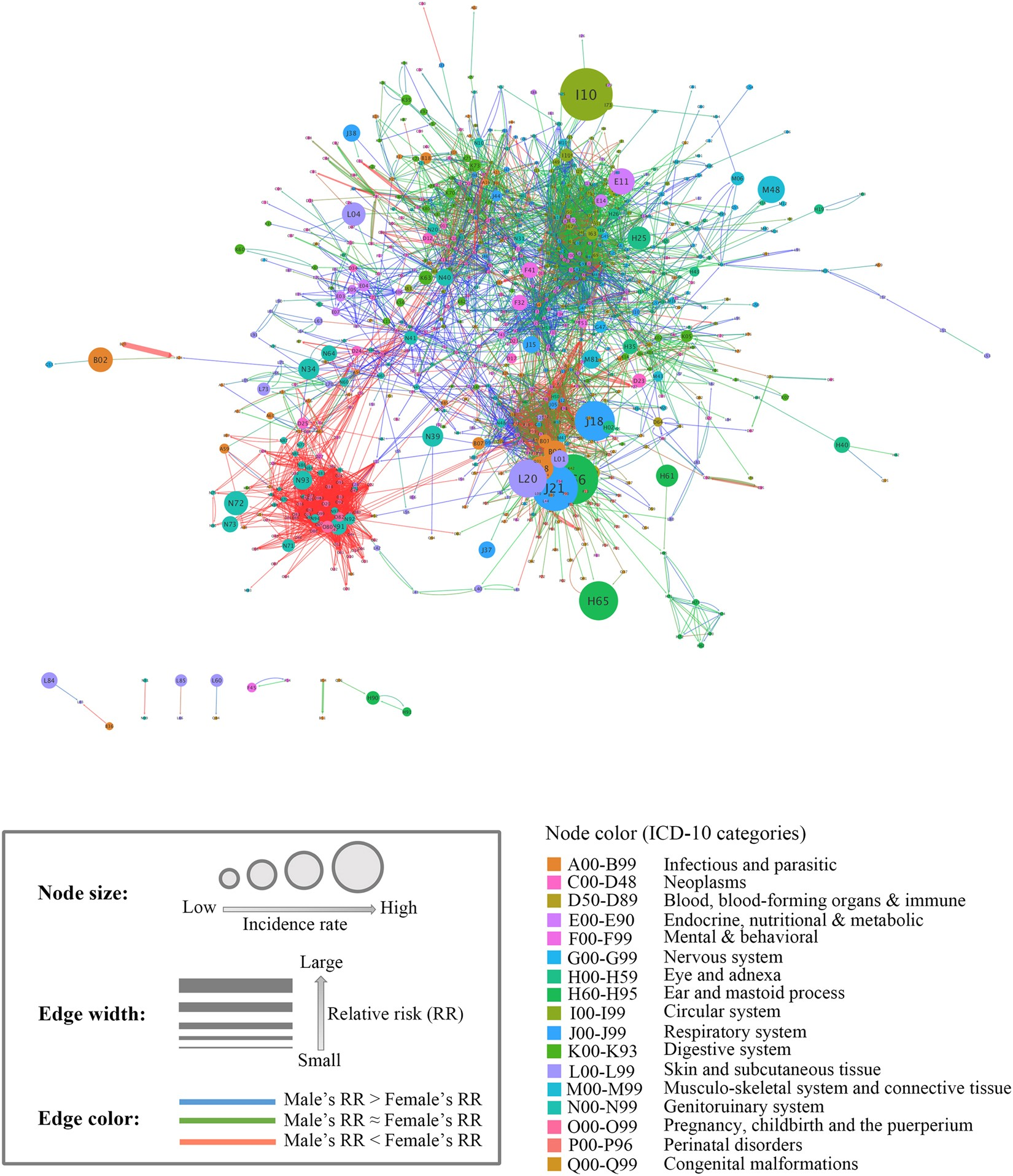 Network-based ysis of diagnosis progression patterns using ... on icd 9 cm neoplasm table, icd 9 neoplasm table codes, mental health table,