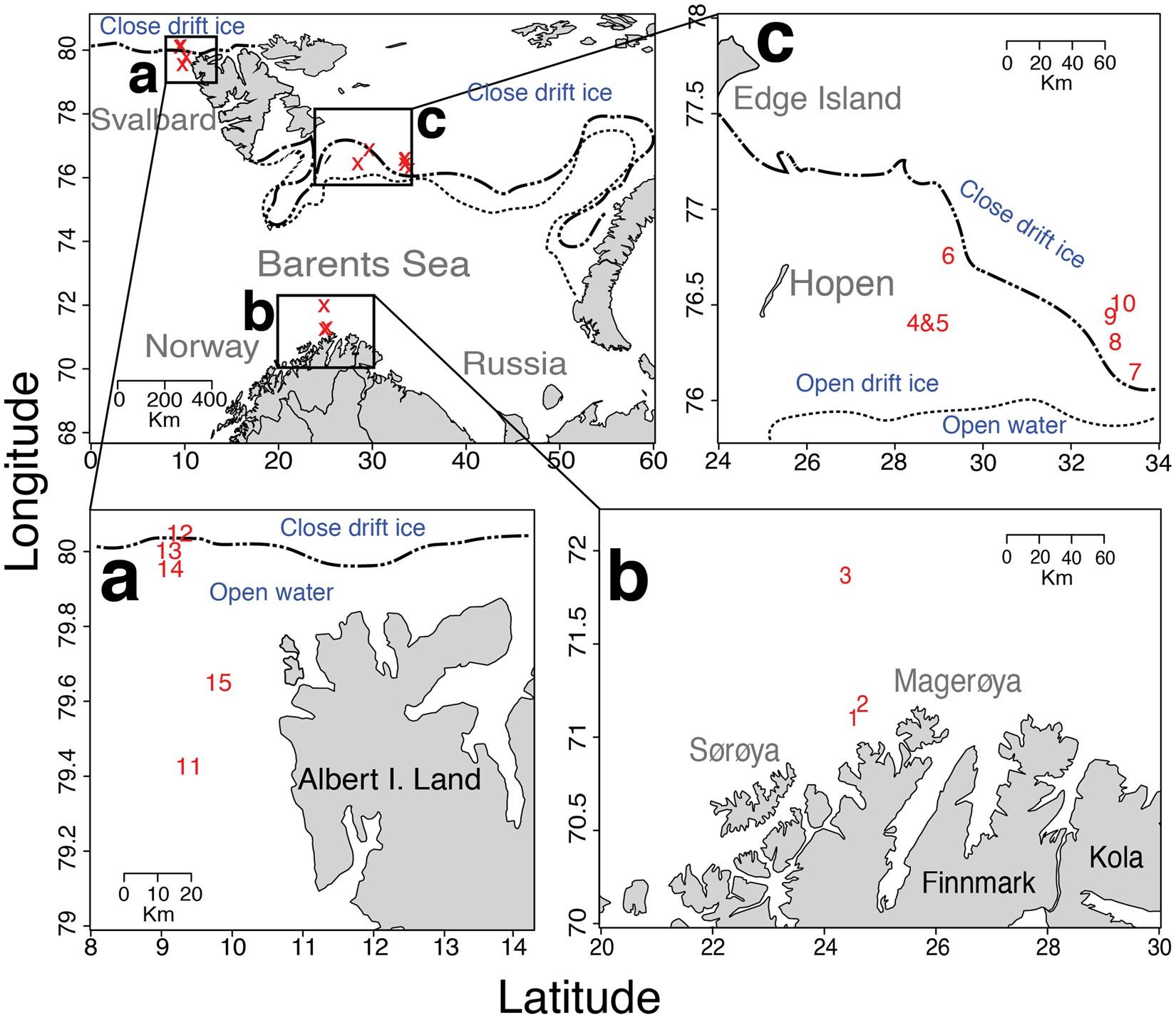 field sampling marine plankton for biodiscovery scientific reports