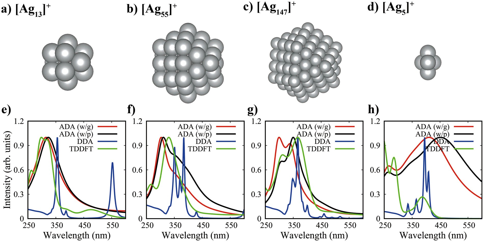 Non-empirical atomistic dipole-interaction-model for quantum