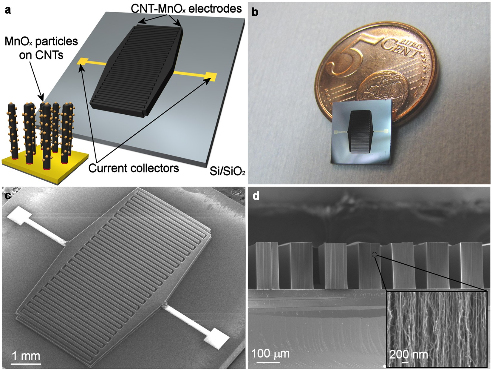 On Chip Integrated Vertically Aligned Carbon Nanotube Based Super Supercapacitor Charger Electronic Project Using Ltc3625 Ic And Pseudocapacitors Scientific Reports