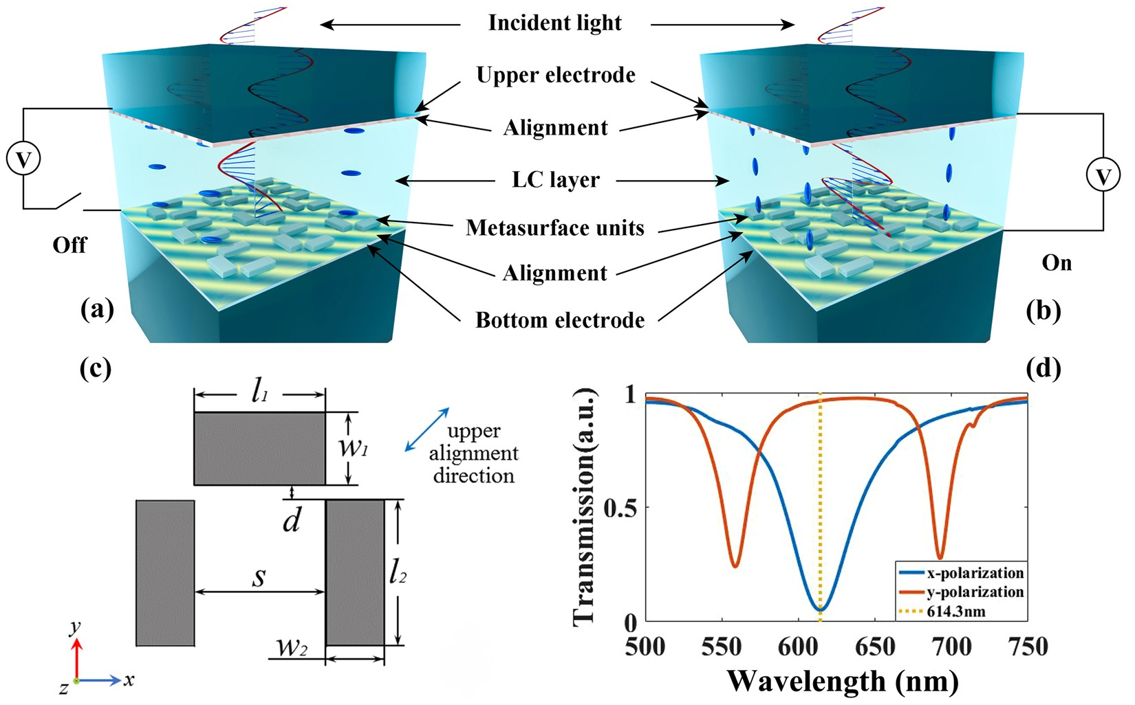 Liquid-Crystal-Based Electrically Tuned Electromagnetically Induced ...