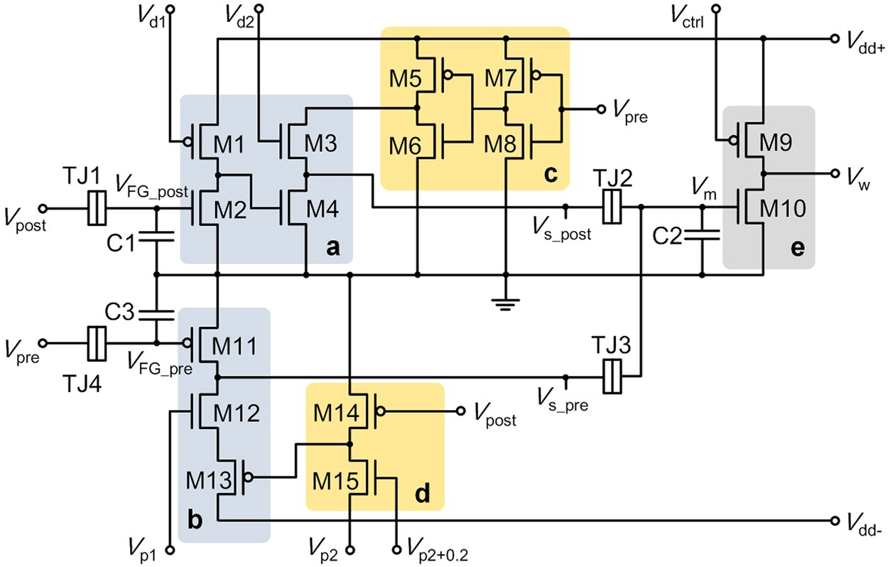 Scalable Excitatory Synaptic Circuit Design Using Floating Gate Two Float Switch System Schematic Based Leaky Integrators Scientific Reports