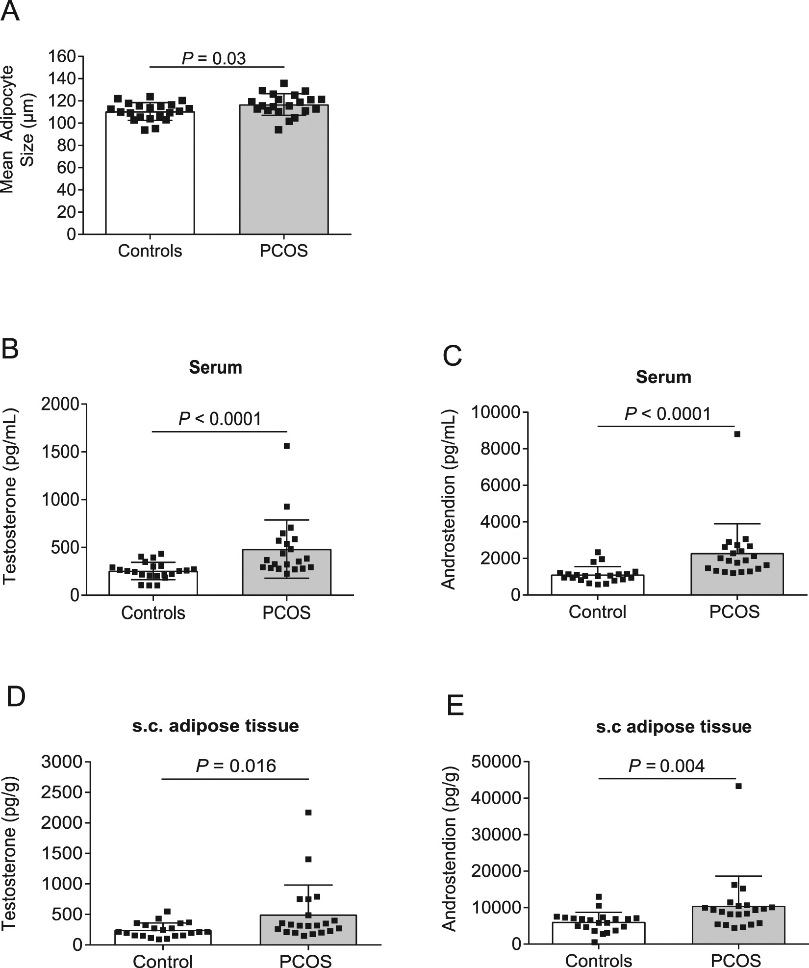 A Single Bout Of Electroacupuncture Remodels Epigenetic And Absolute Feminine Hygiene Eternity 60 Ml Transcriptional Changes In Adipose Tissue Polycystic Ovary Syndrome Scientific Reports