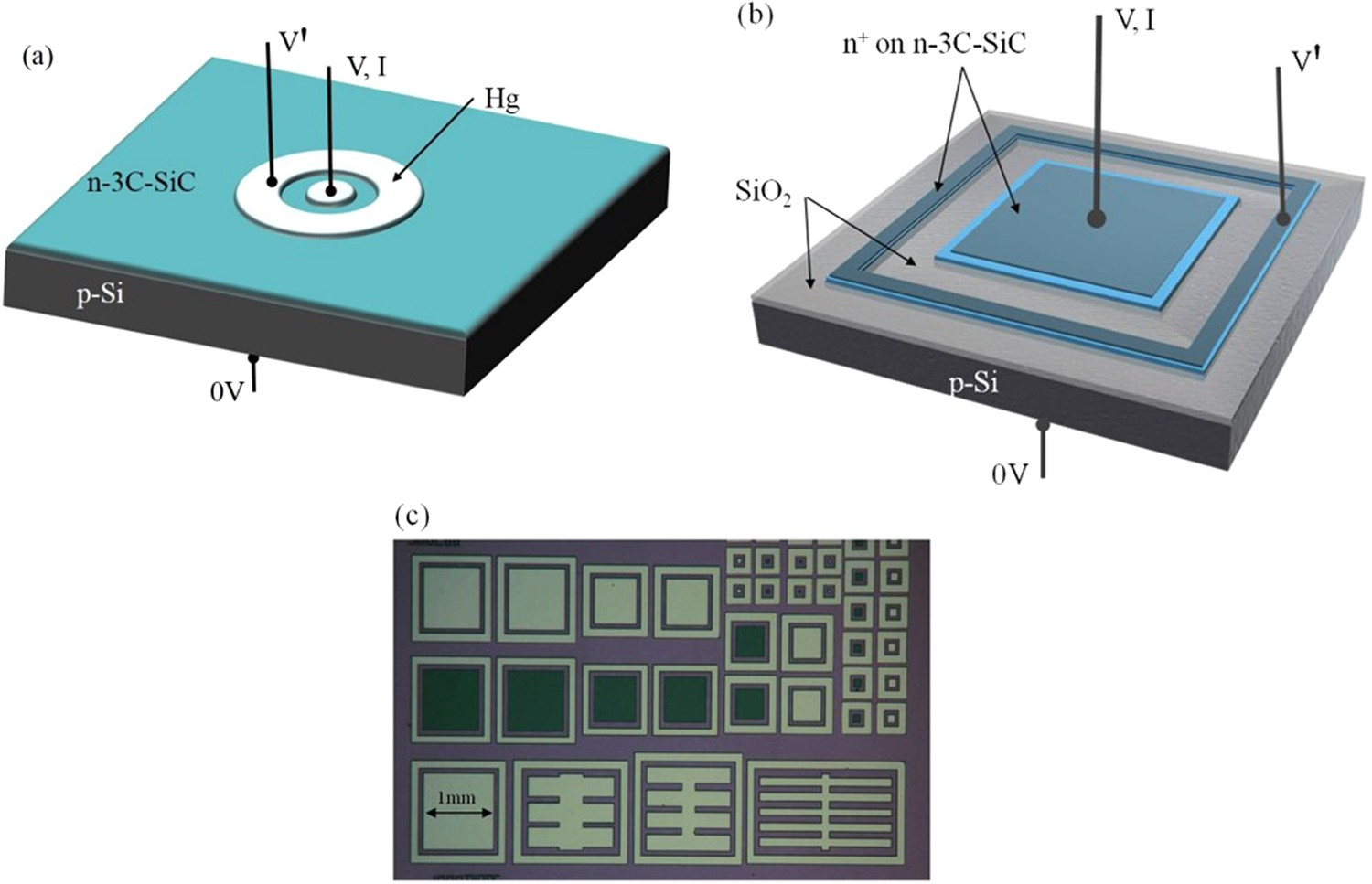 Excellent Rectifying Properties Of The N 3c Sic P Si Heterojunction Schottky Diodes Vs Silicon Rectifiers Eeweb Power Subjected To High Temperature Annealing For Electronics Mems And Led Applications