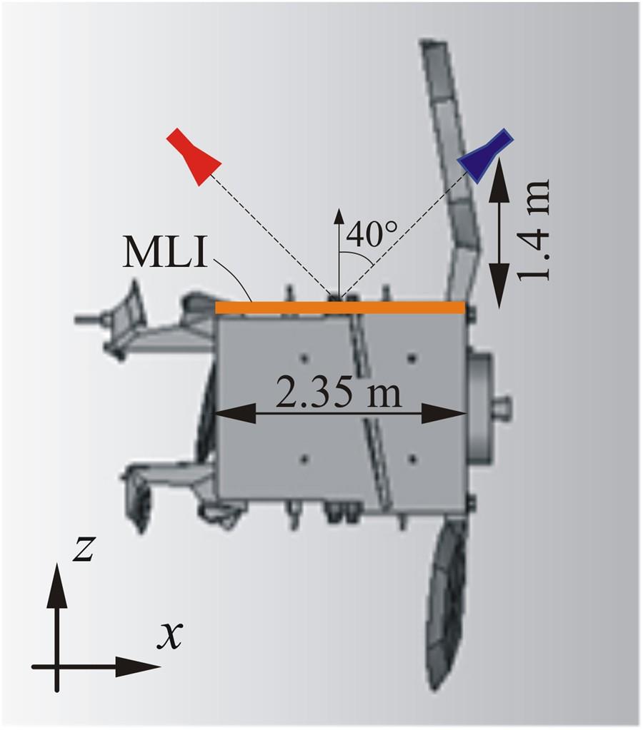 Enhanced Rf Behavior Multi Layer Thermal Insulation Scientific Reports Electric Blanket Circuit Diagram