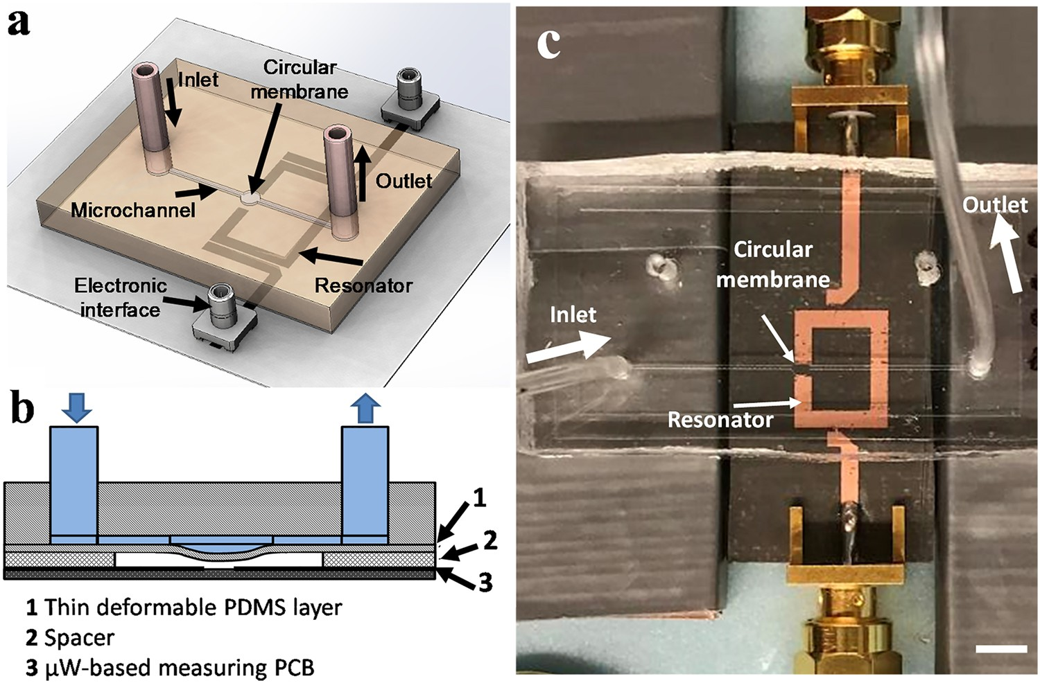 Noncontact And Nonintrusive Microwave Microfluidic Flow Sensor For Numeric Water Level Indicator Liquid Circuit Energy Biomedical Engineering Scientific Reports