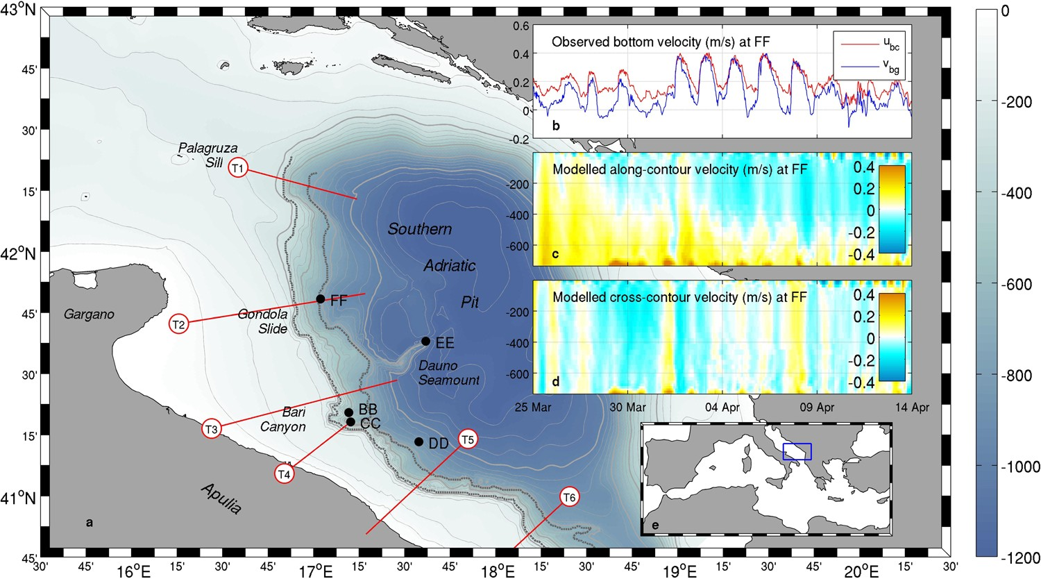 Framing Continental Shelf Waves in the southern Adriatic Sea, a ...