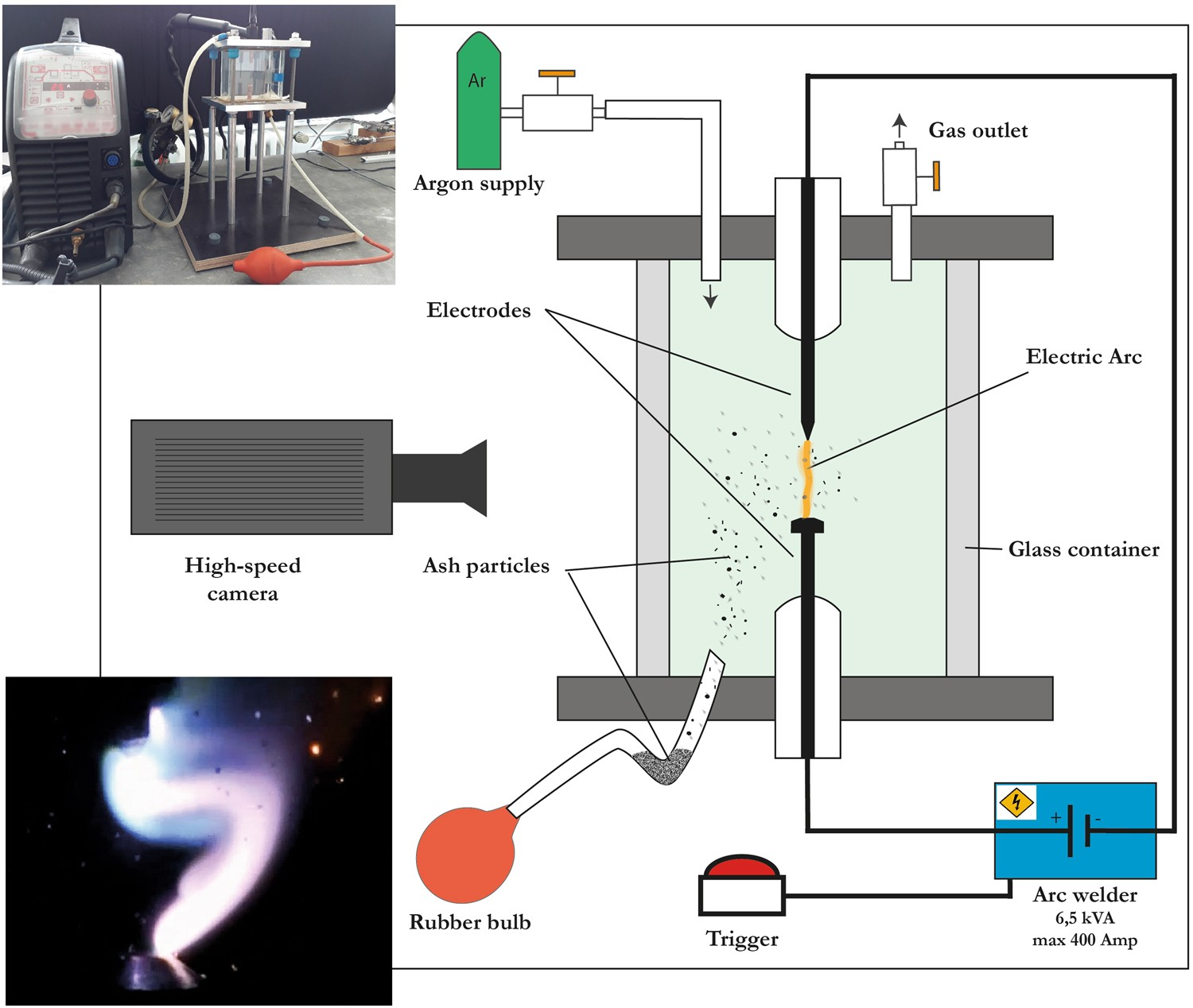 First Experimental Observations On Melting And Chemical Modification 5kva Generator Electrical Circuit Diagram Of Volcanic Ash During Lightning Interaction Scientific Reports